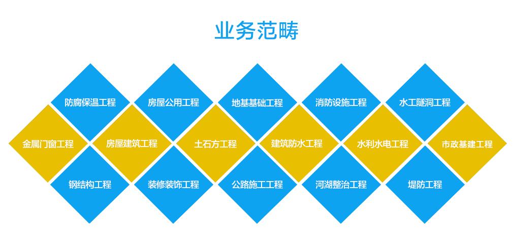 市政工程(图4)